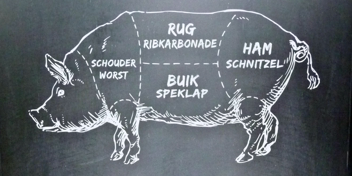 Tekening van varken met daarin de verschillende vleesnamen